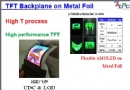 [FPD China 2012]1 Backplane Technologies for Flexible AMOLED